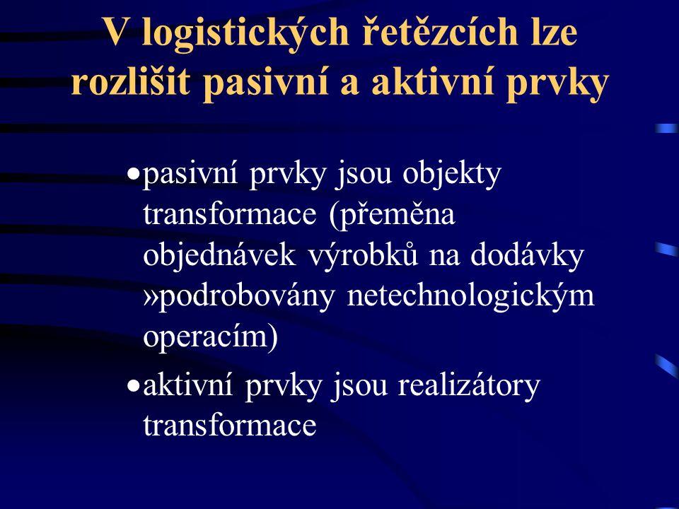 V logistických řetězcích lze rozlišit pasivní a aktivní prvky