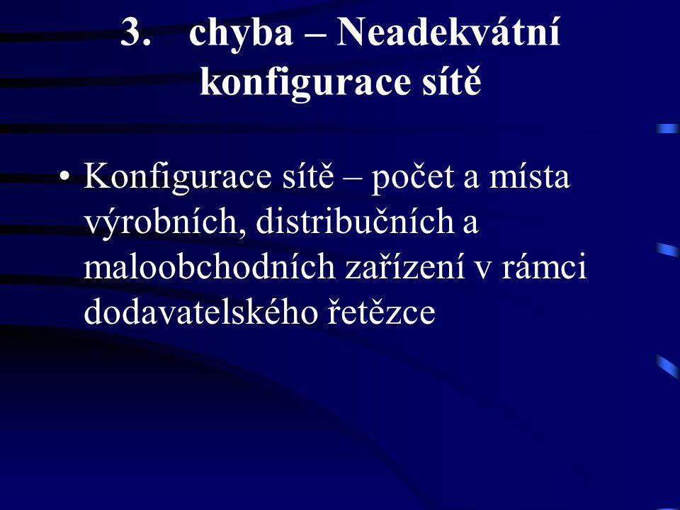 3. chyba – Neadekvátní konfigurace sítě