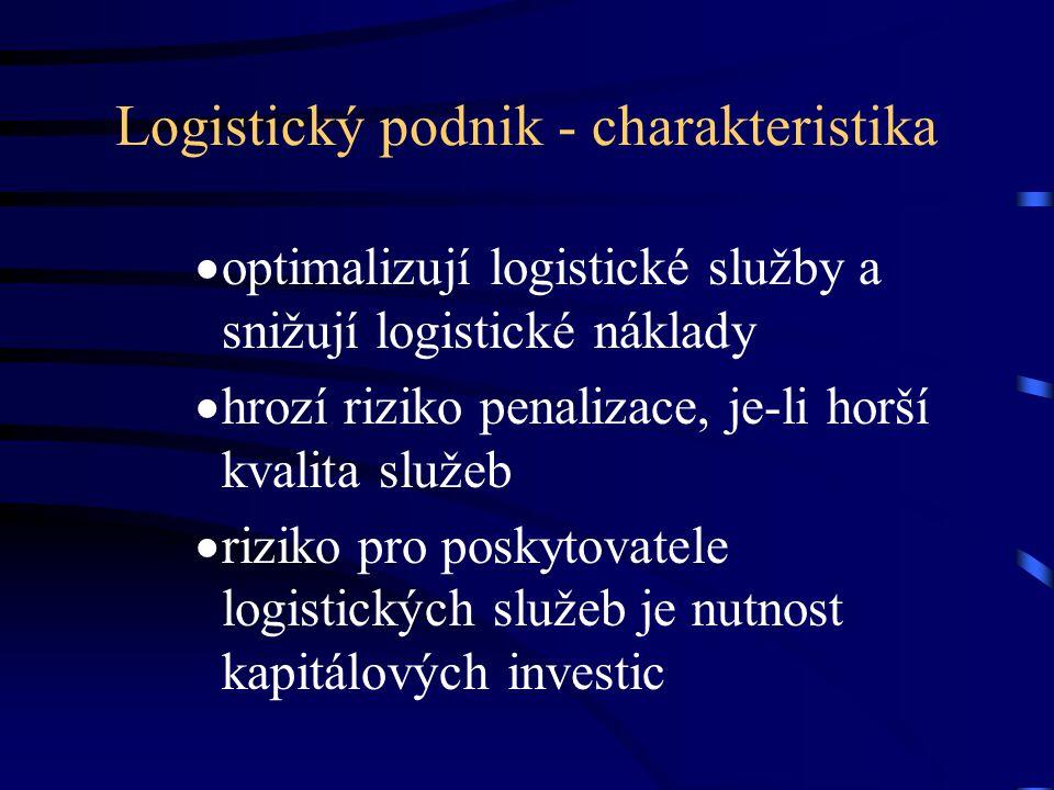 Logistický podnik - charakteristika