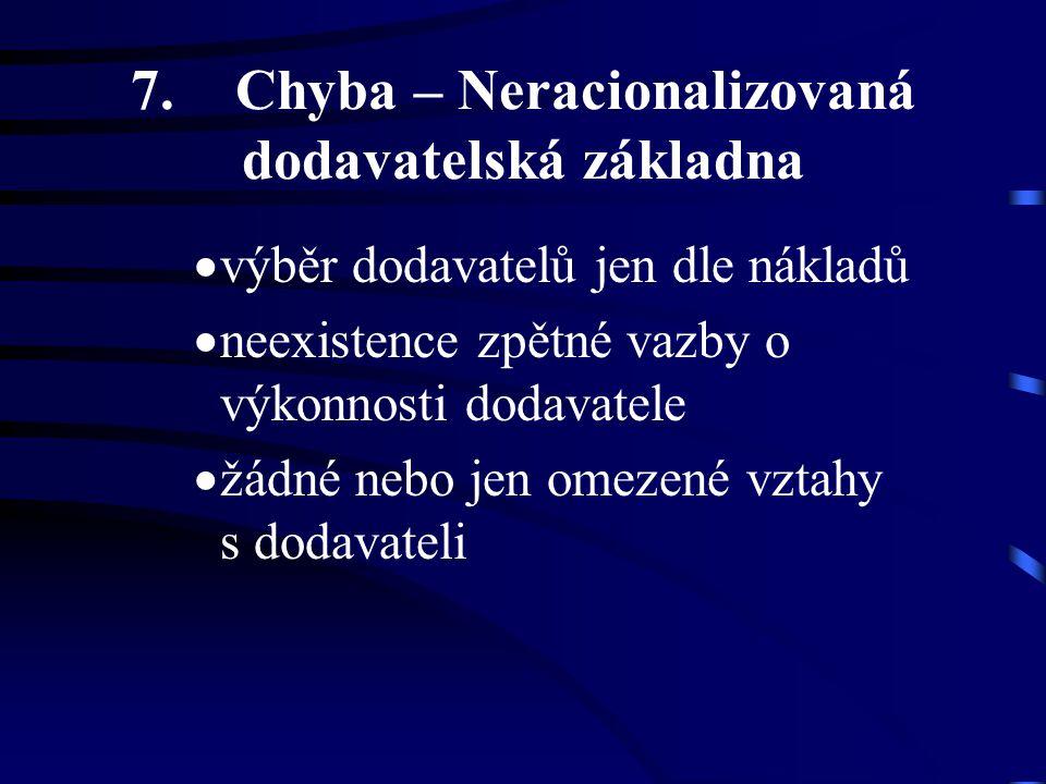 7. Chyba – Neracionalizovaná dodavatelská základna