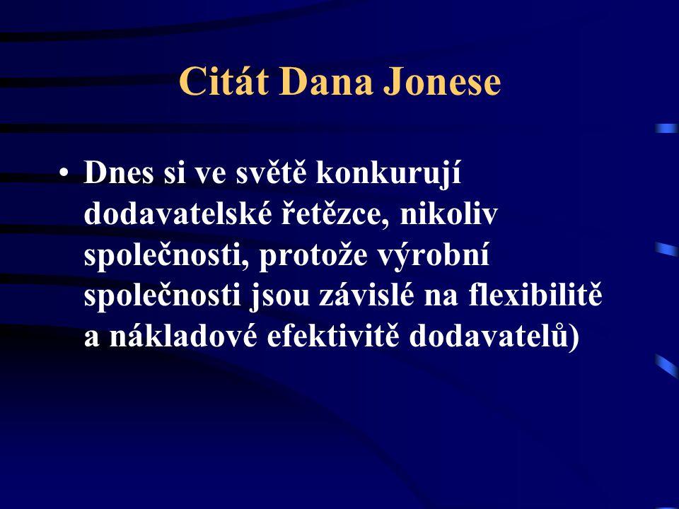 Citát Dana Jonese