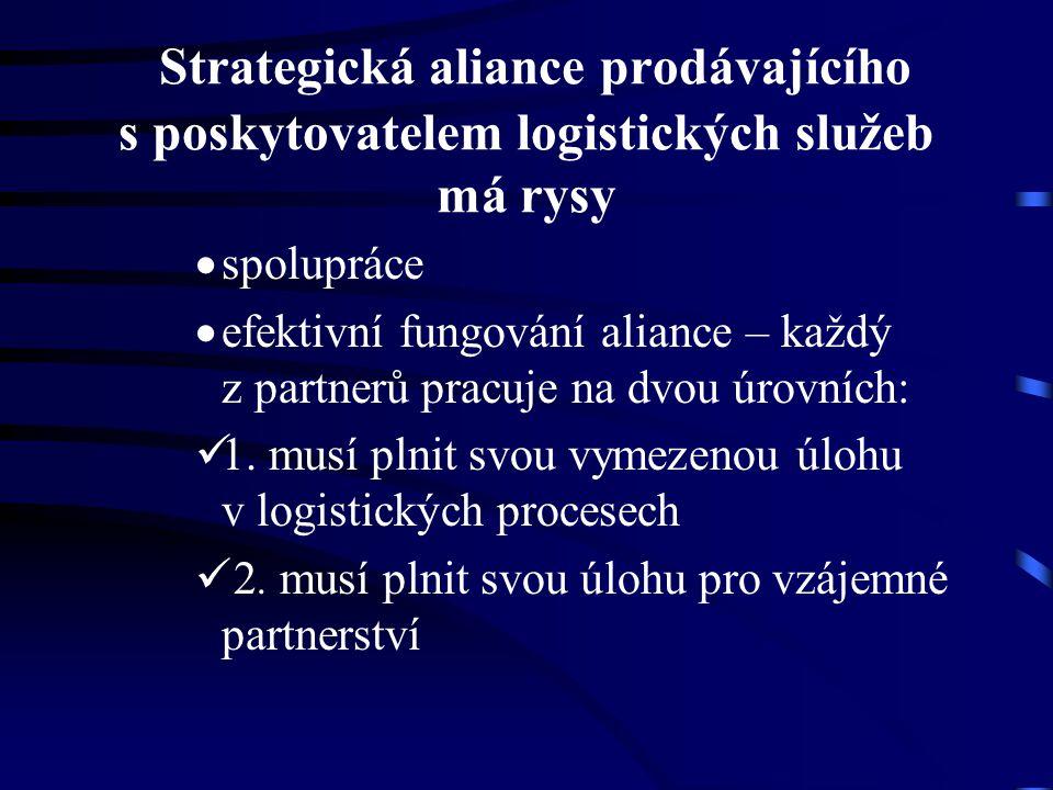 Strategická aliance prodávajícího s poskytovatelem logistických služeb má rysy