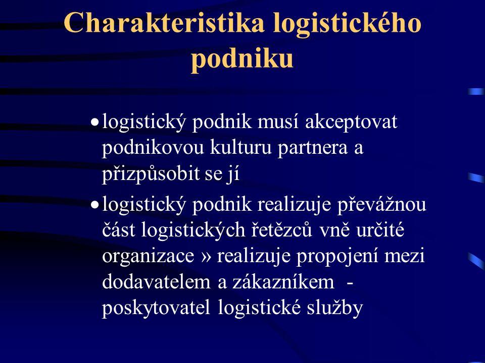 Charakteristika logistického podniku