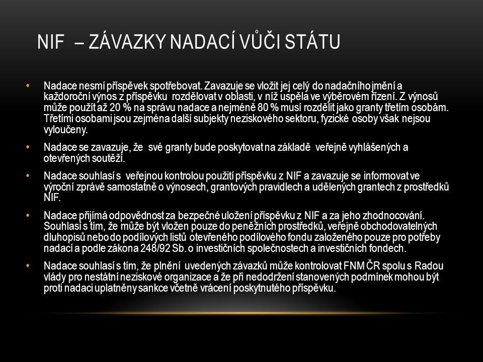 NIF – Závazky nadací vůči státu