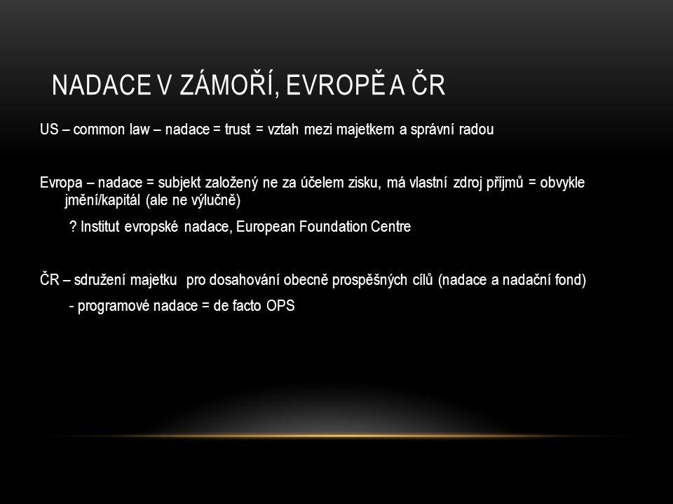Nadace v zámoří, Evropě a ČR