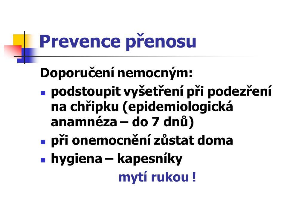 Prevence přenosu Doporučení nemocným: