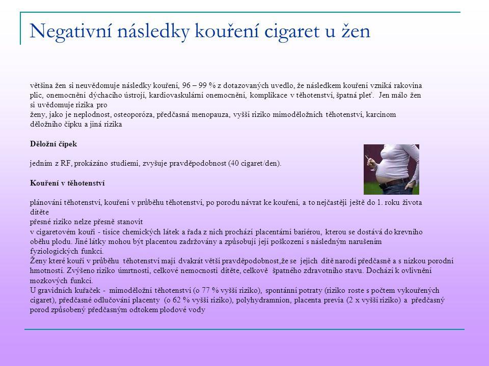 Negativní následky kouření cigaret u žen