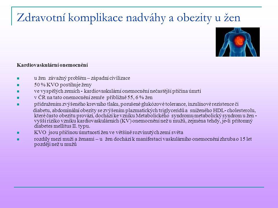 Zdravotní komplikace nadváhy a obezity u žen