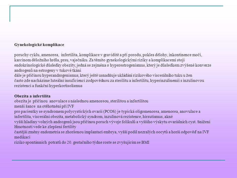 Gynekologické komplikace