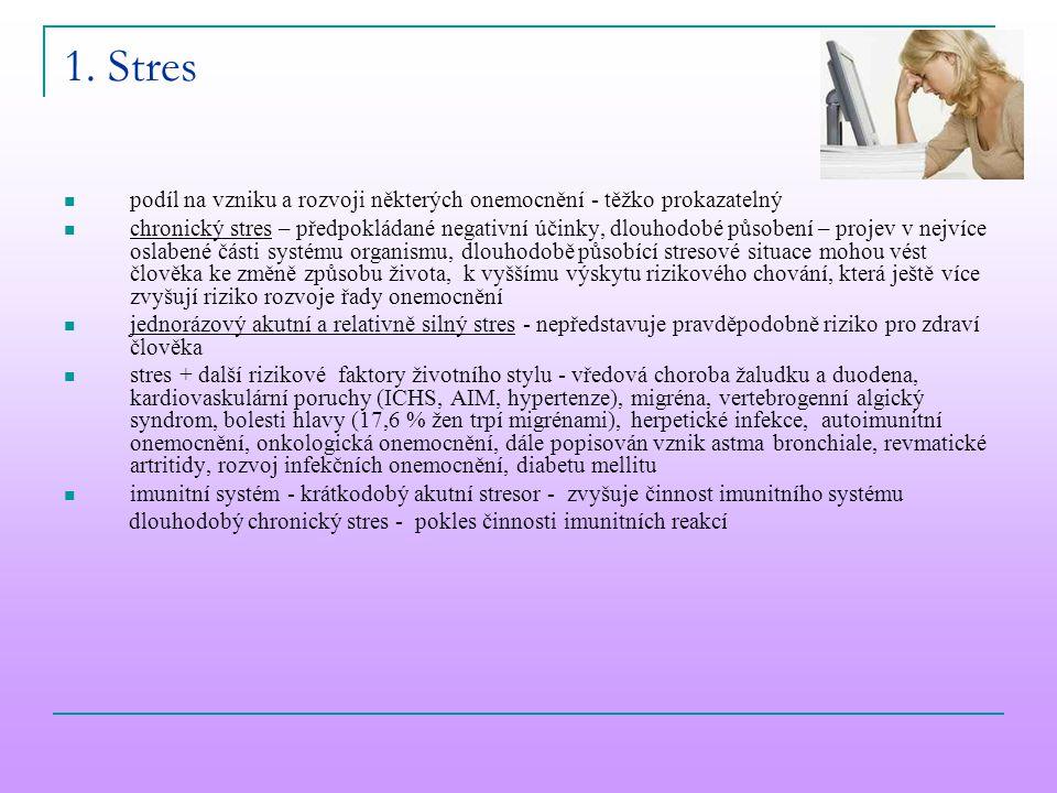 1. Stres podíl na vzniku a rozvoji některých onemocnění - těžko prokazatelný.
