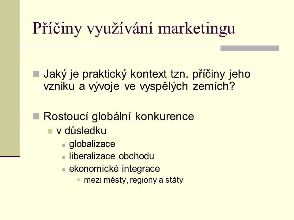 Příčiny využívání marketingu