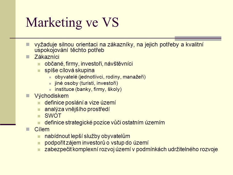 Marketing ve VS vyžaduje silnou orientaci na zákazníky, na jejich potřeby a kvalitní uspokojování těchto potřeb.