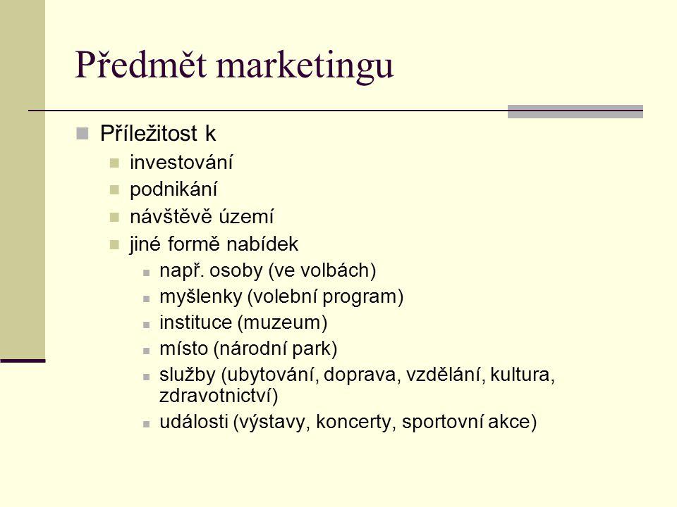 Předmět marketingu Příležitost k investování podnikání návštěvě území
