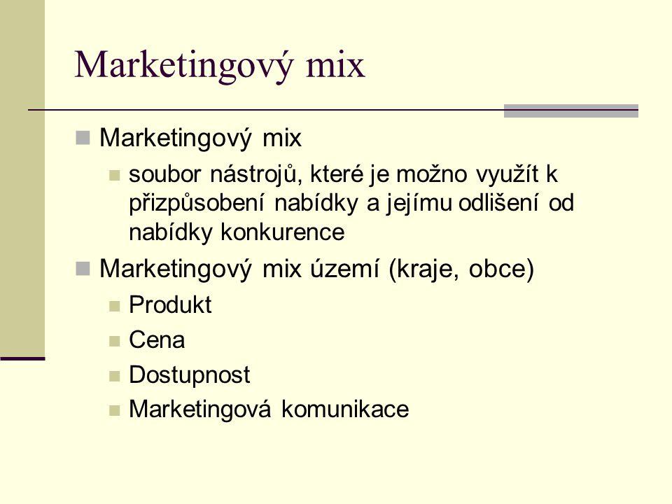 Marketingový mix Marketingový mix Marketingový mix území (kraje, obce)