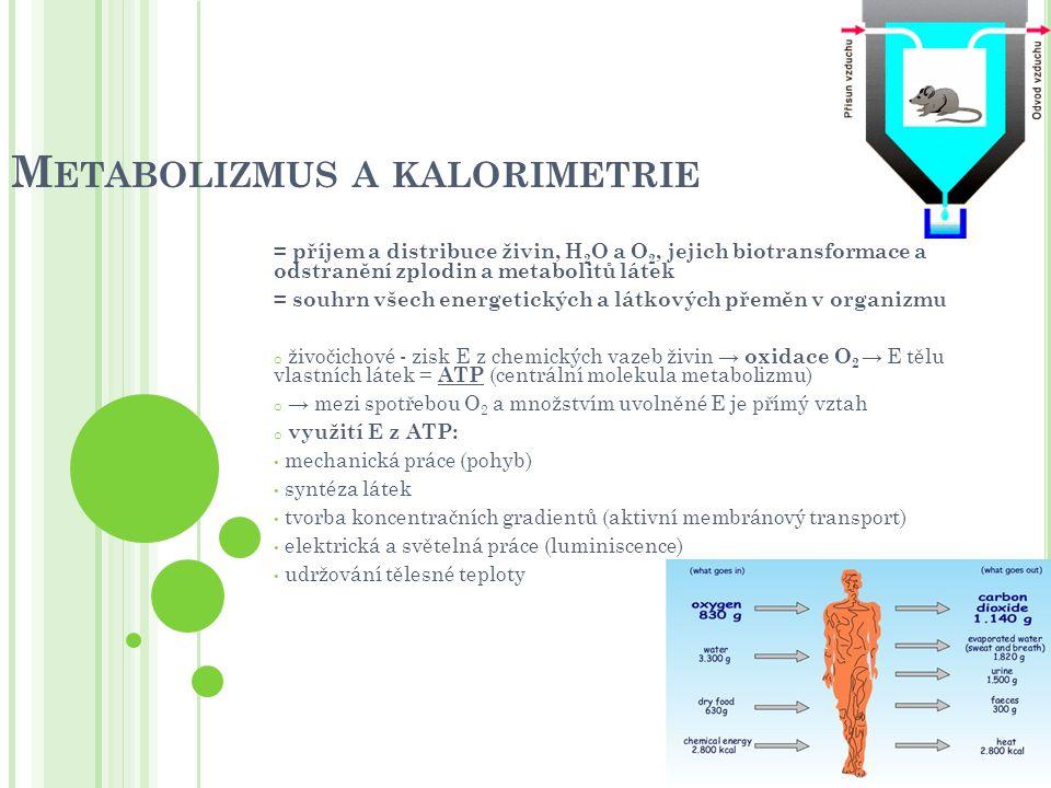 Metabolizmus a kalorimetrie