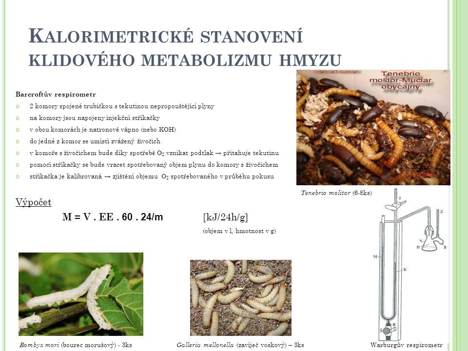 Kalorimetrické stanovení klidového metabolizmu hmyzu