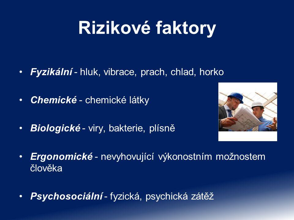 Rizikové faktory Fyzikální - hluk, vibrace, prach, chlad, horko