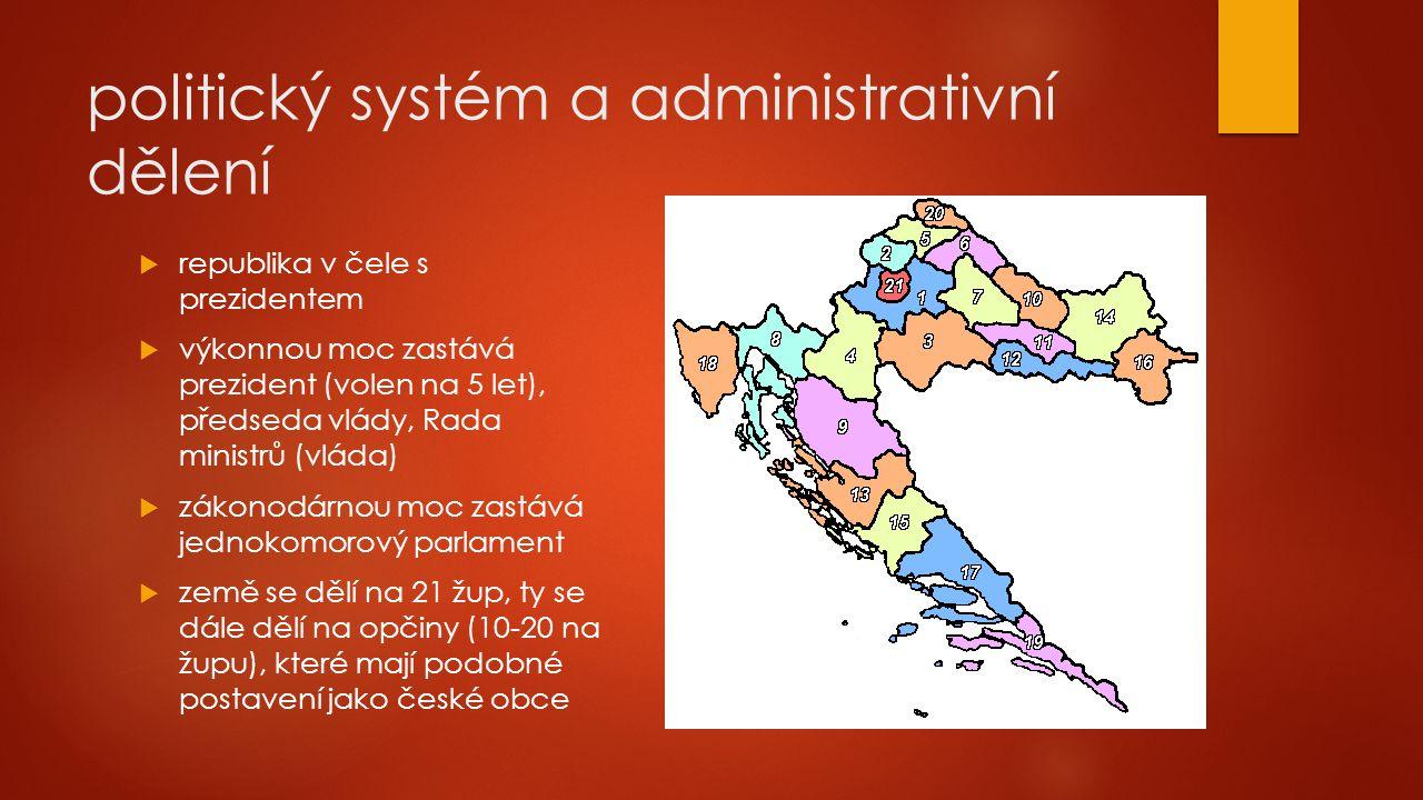 politický systém a administrativní dělení