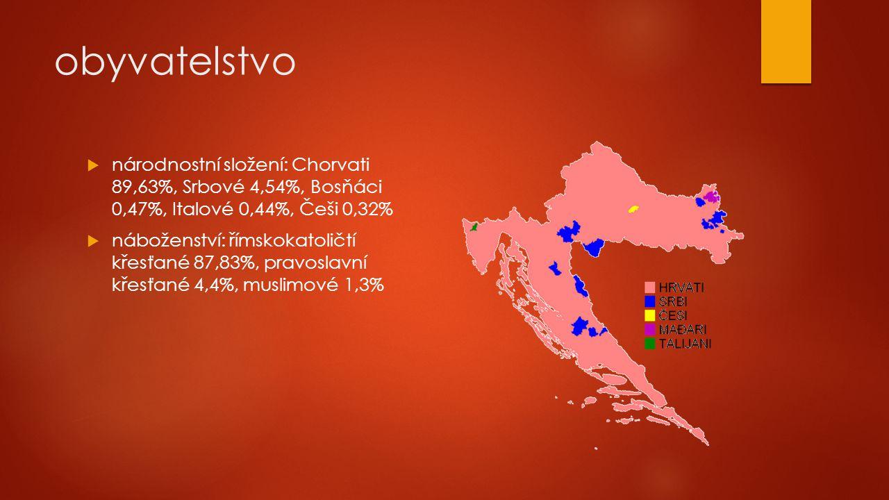 obyvatelstvo národnostní složení: Chorvati 89,63%, Srbové 4,54%, Bosňáci 0,47%, Italové 0,44%, Češi 0,32%