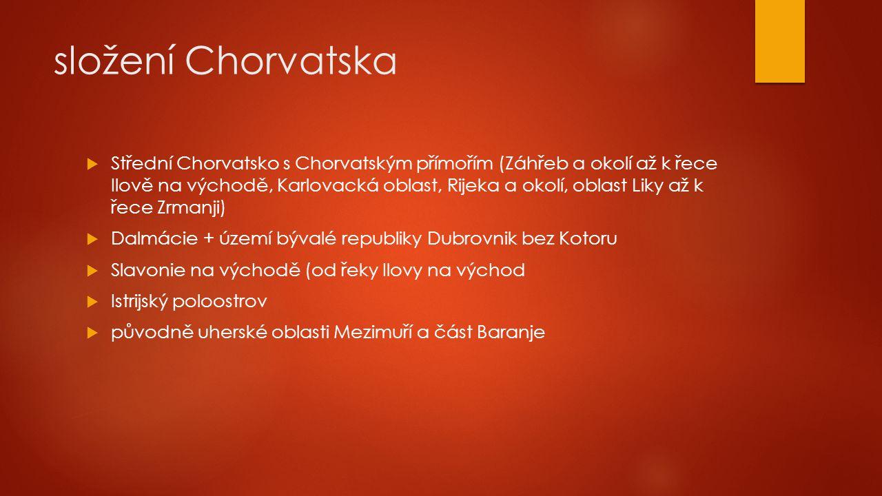 složení Chorvatska