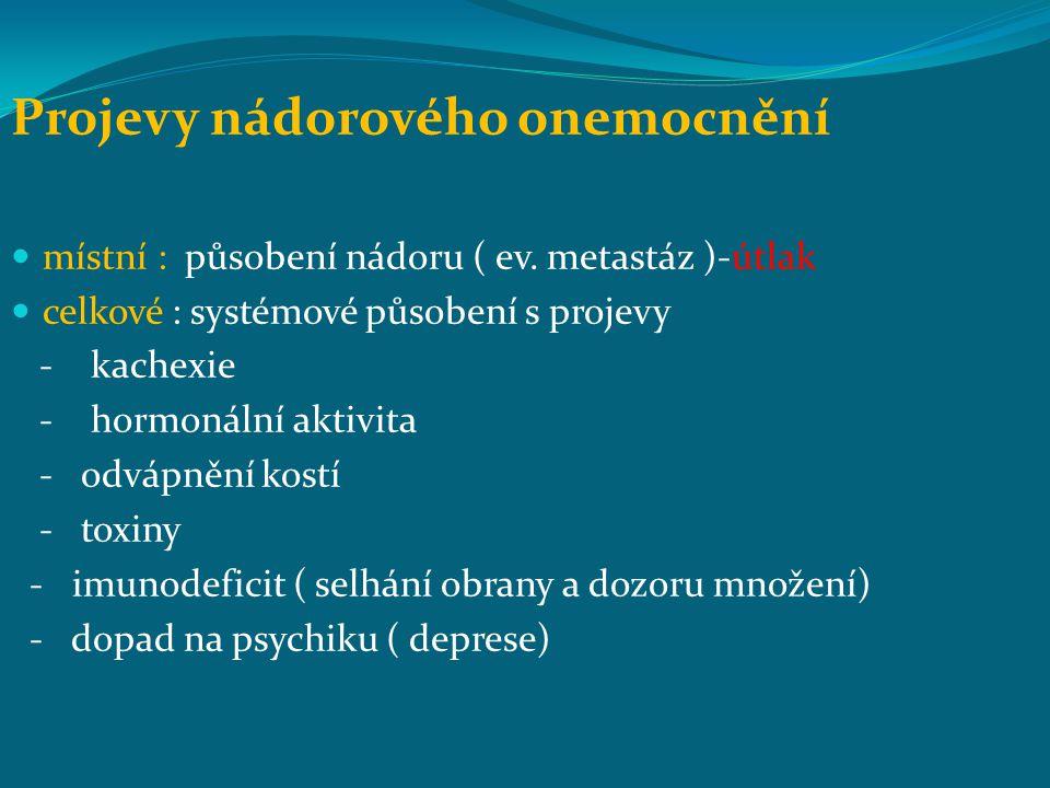 Projevy nádorového onemocnění