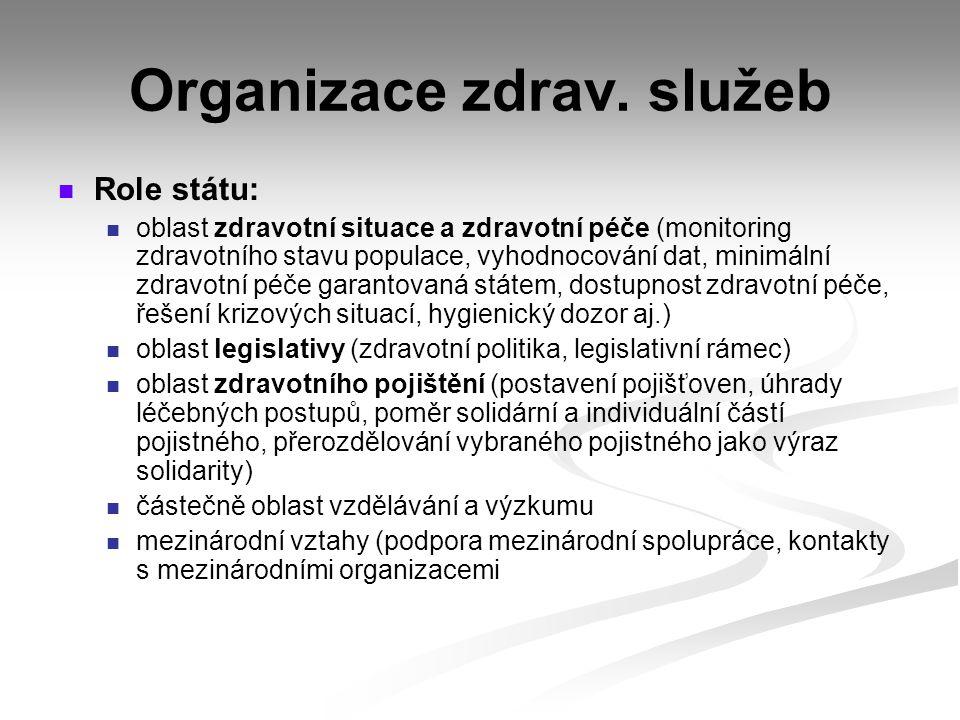 Organizace zdrav. služeb