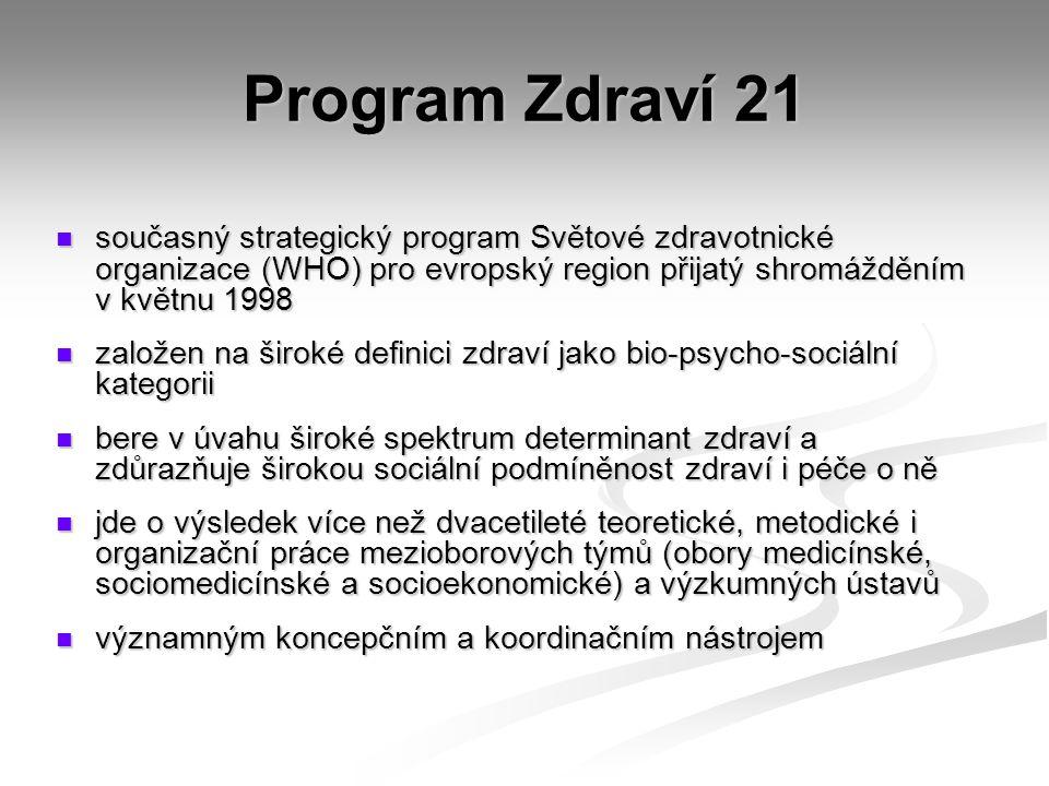 Program Zdraví 21 současný strategický program Světové zdravotnické organizace (WHO) pro evropský region přijatý shromážděním v květnu 1998.