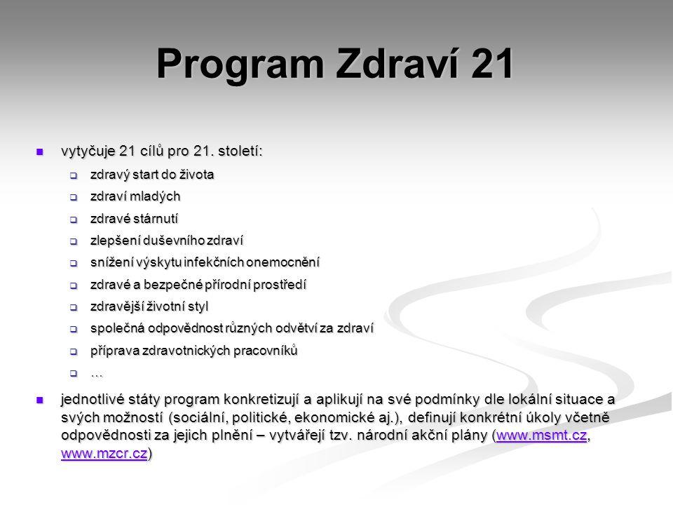 Program Zdraví 21 vytyčuje 21 cílů pro 21. století: