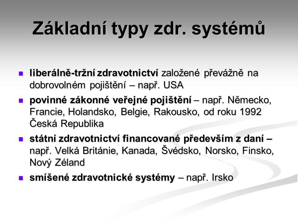Základní typy zdr. systémů