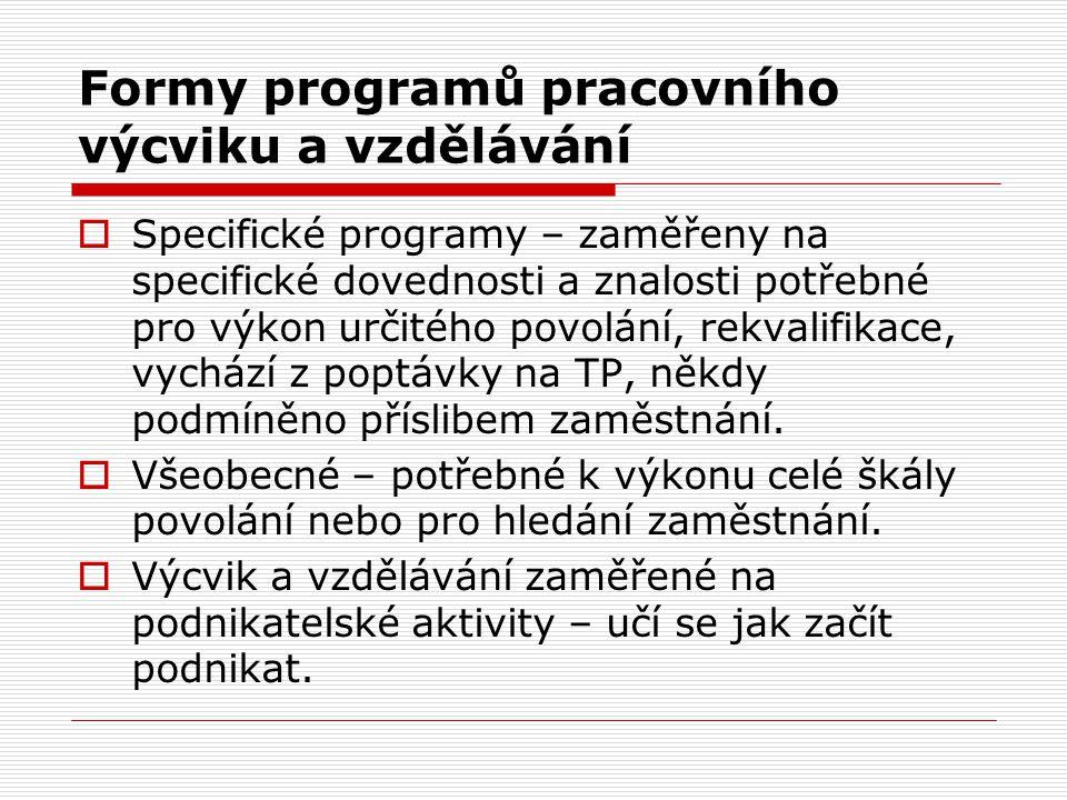 Formy programů pracovního výcviku a vzdělávání
