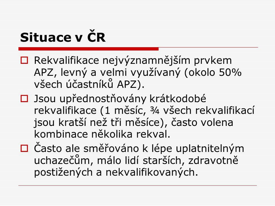 Situace v ČR Rekvalifikace nejvýznamnějším prvkem APZ, levný a velmi využívaný (okolo 50% všech účastníků APZ).