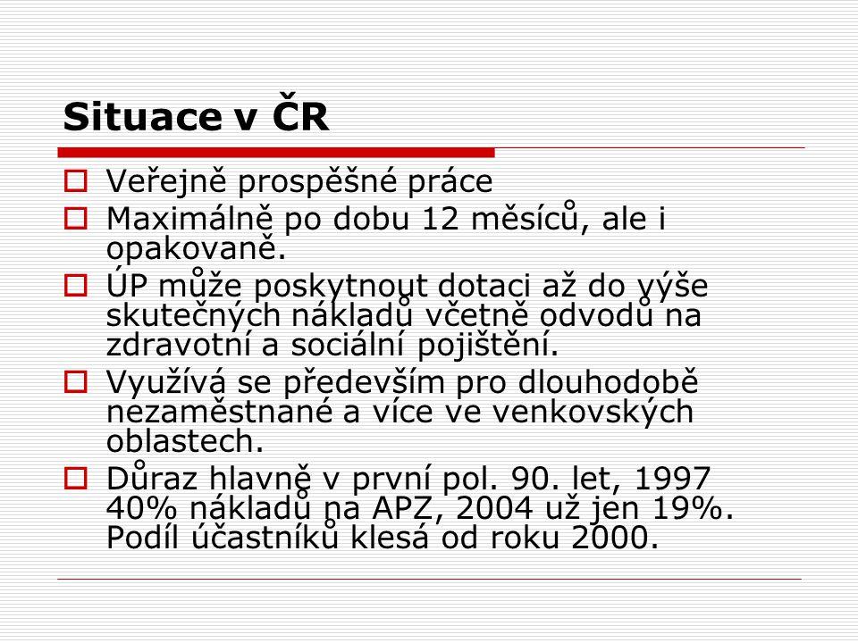 Situace v ČR Veřejně prospěšné práce