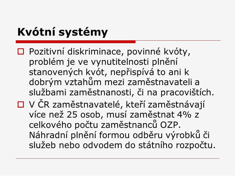 Kvótní systémy