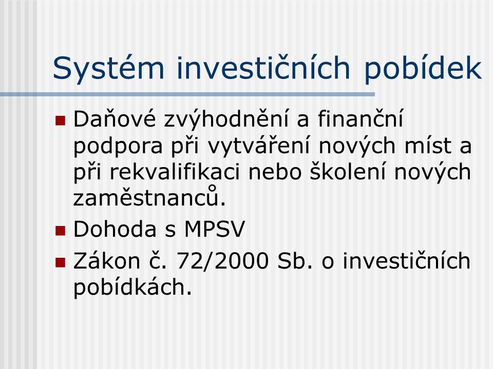 Systém investičních pobídek