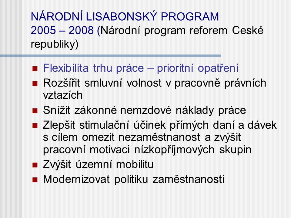 NÁRODNÍ LISABONSKÝ PROGRAM 2005 – 2008 (Národní program reforem Ceské republiky)