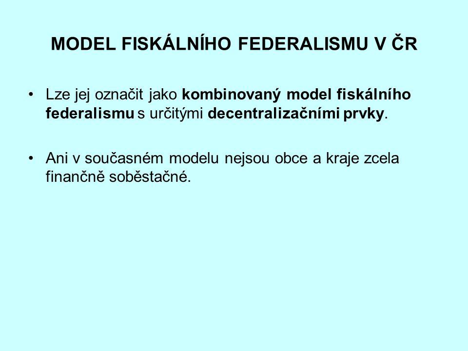 MODEL FISKÁLNÍHO FEDERALISMU V ČR