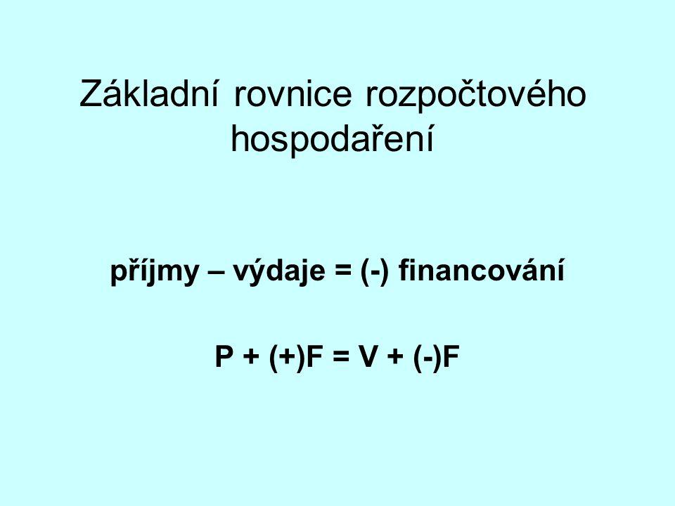 Základní rovnice rozpočtového hospodaření