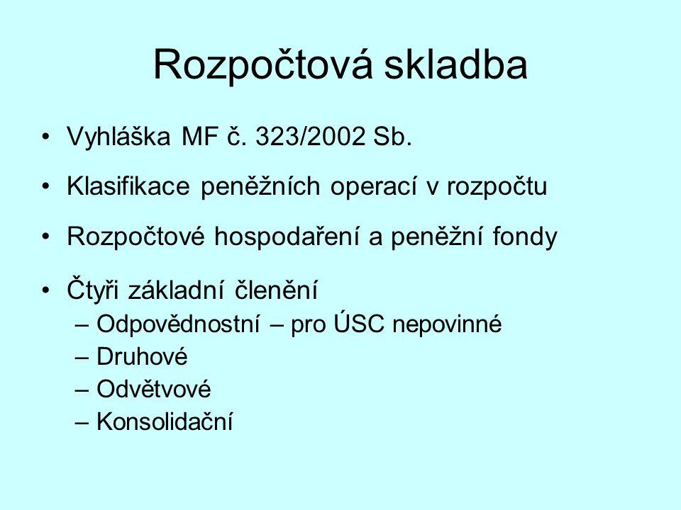 Rozpočtová skladba Vyhláška MF č. 323/2002 Sb.