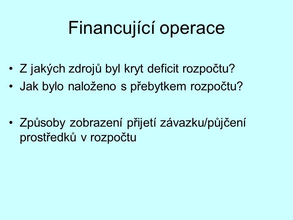 Financující operace Z jakých zdrojů byl kryt deficit rozpočtu