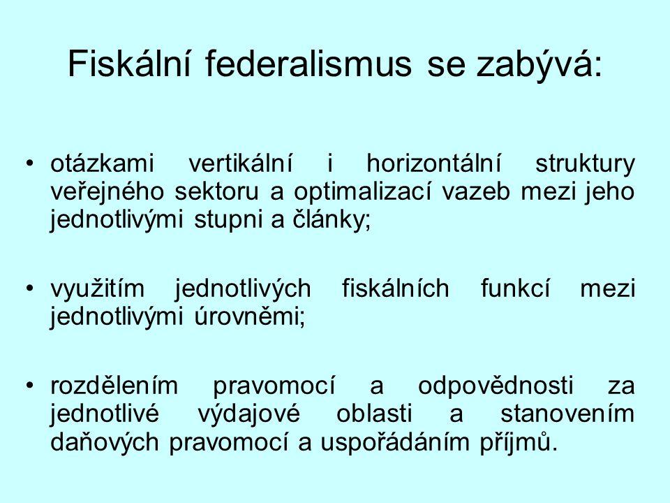 Fiskální federalismus se zabývá: