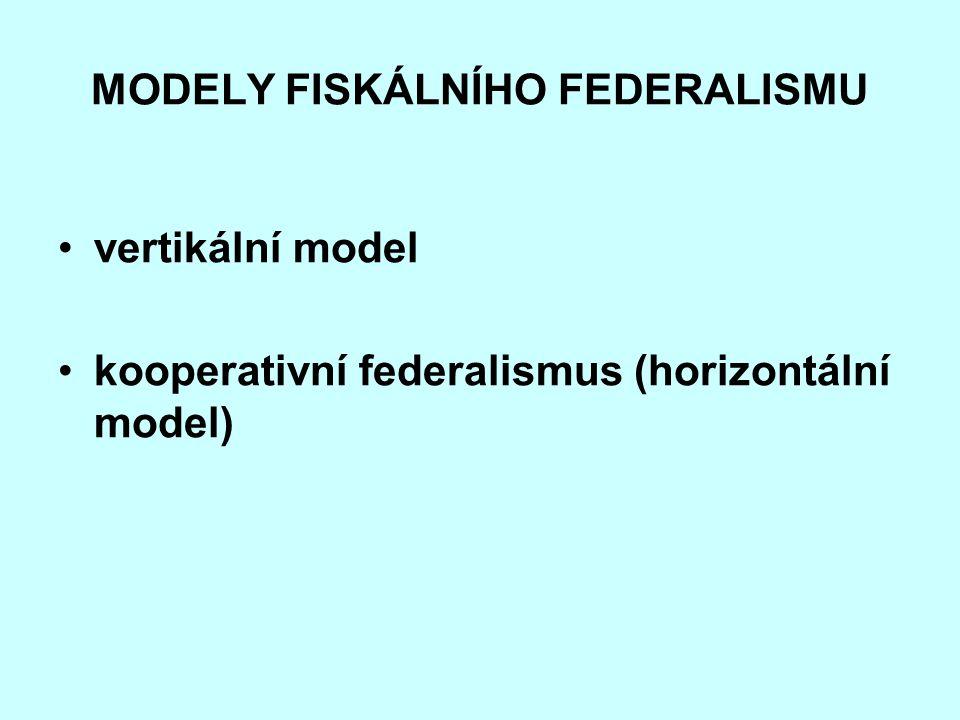 MODELY FISKÁLNÍHO FEDERALISMU