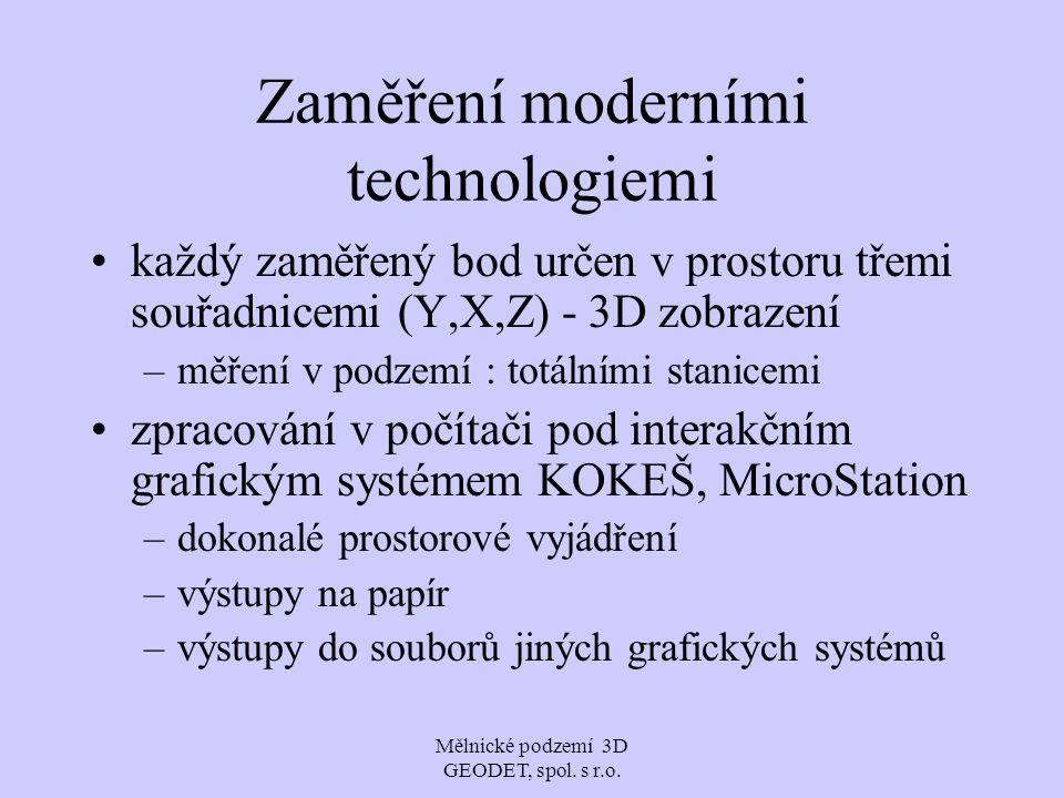 Zaměření moderními technologiemi