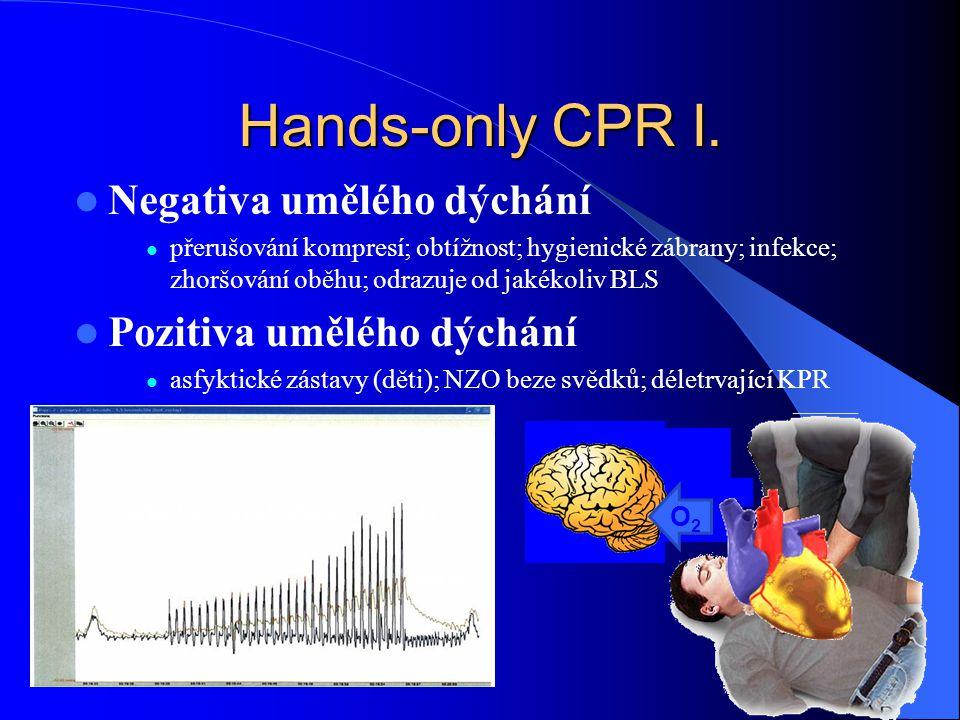 Hands-only CPR I. Negativa umělého dýchání Pozitiva umělého dýchání
