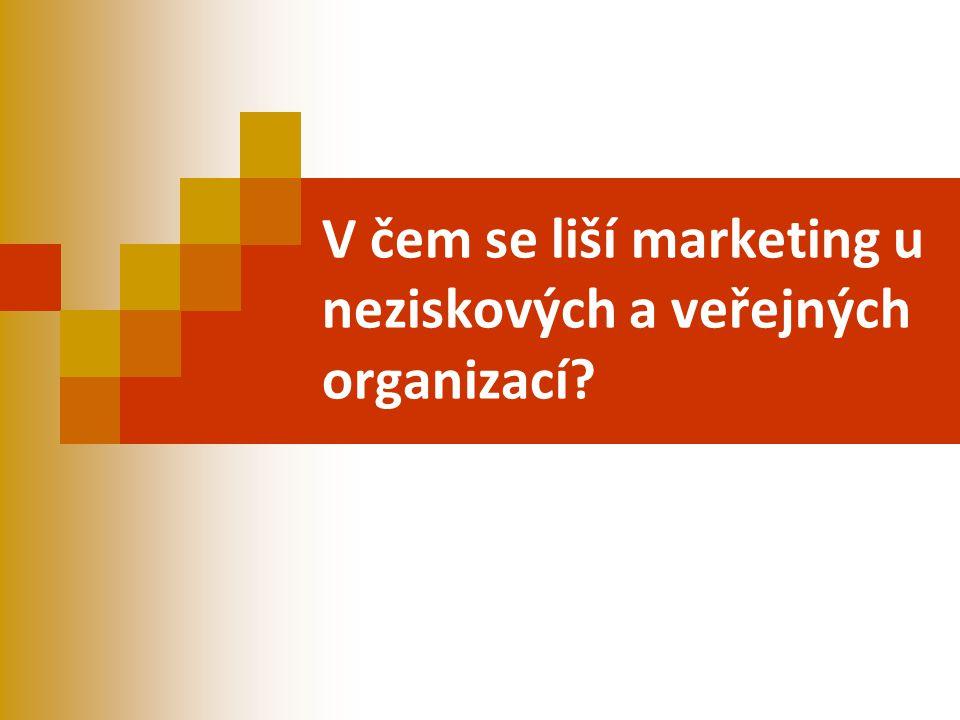 V čem se liší marketing u neziskových a veřejných organizací