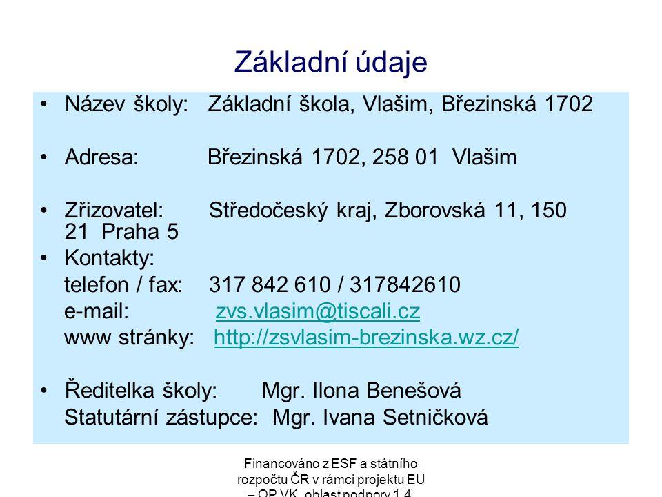 Základní údaje Název školy: Základní škola, Vlašim, Březinská 1702