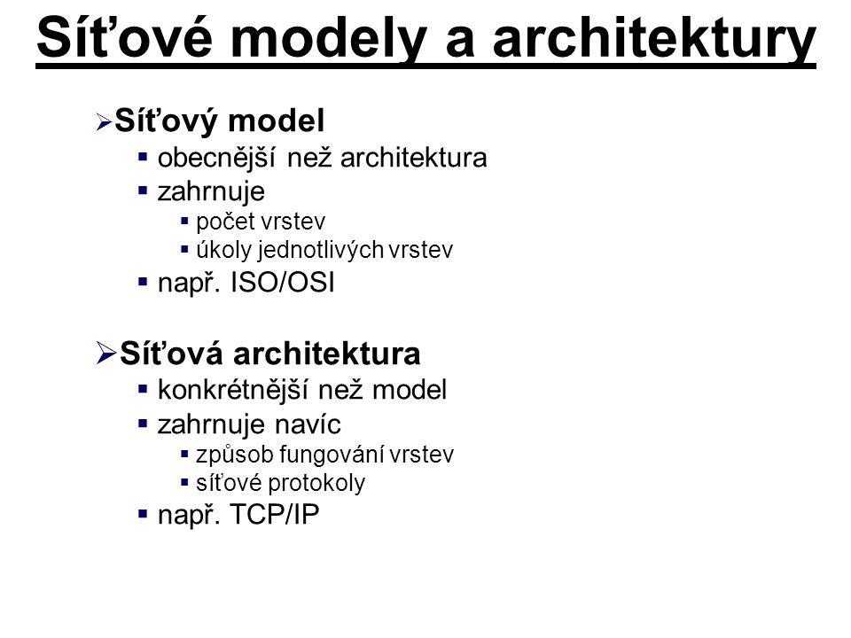 Síťové modely a architektury