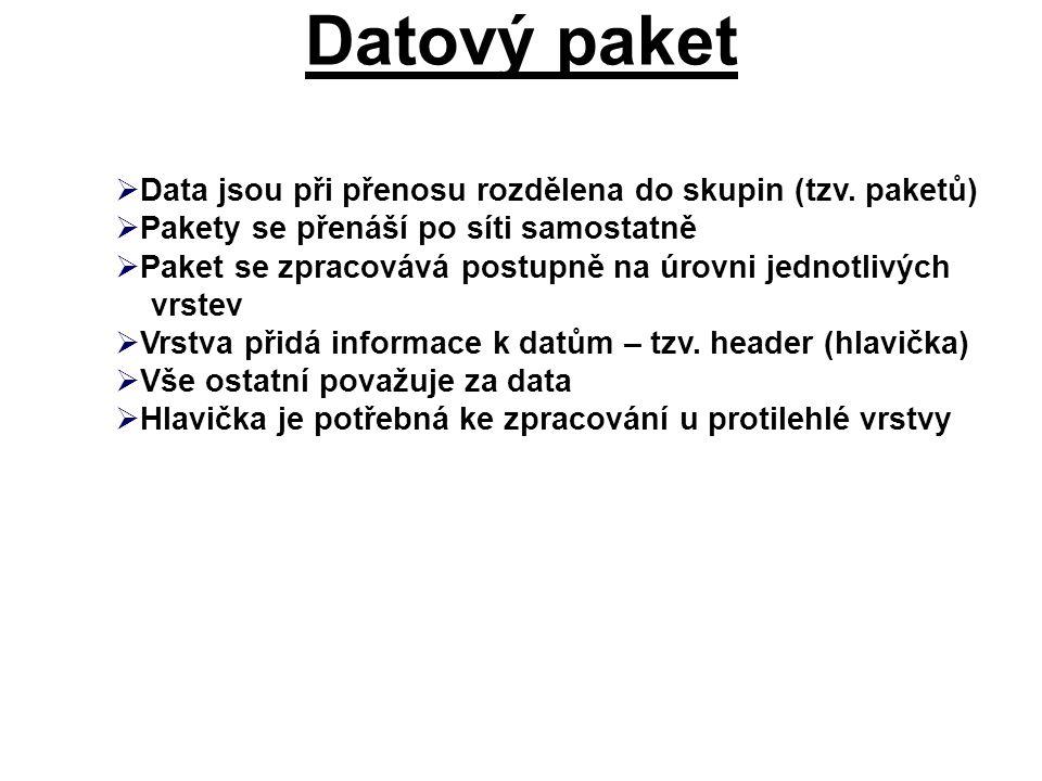 Datový paket Data jsou při přenosu rozdělena do skupin (tzv. paketů)