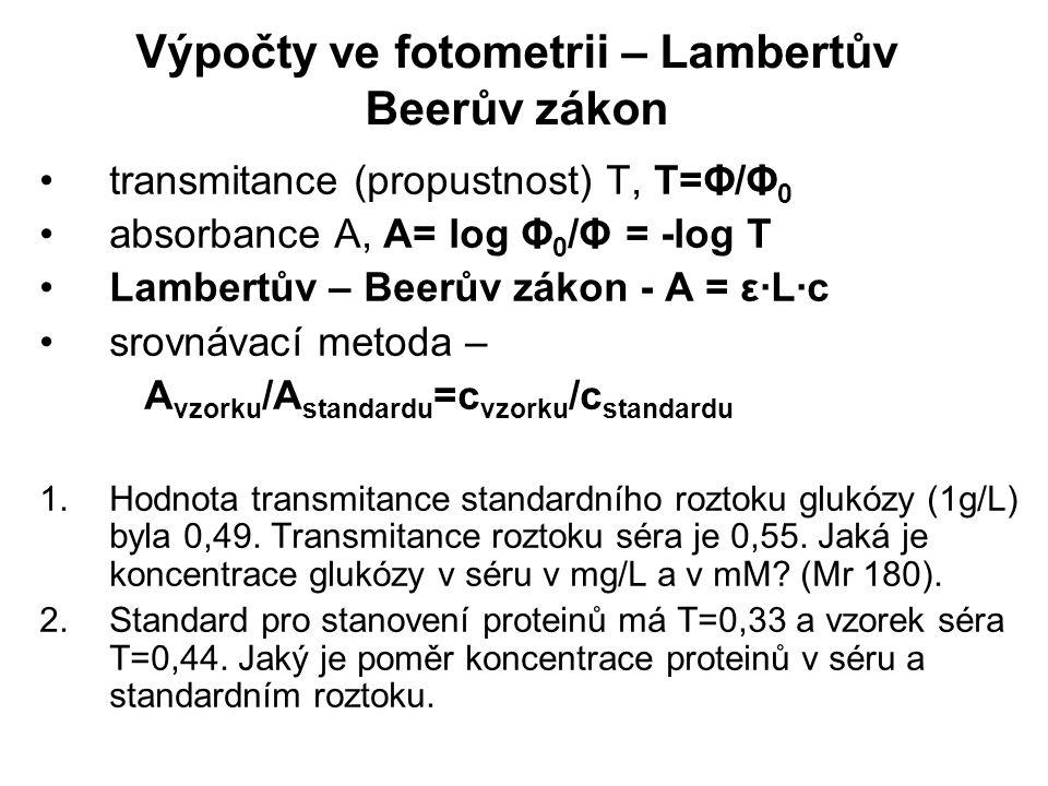Výpočty ve fotometrii – Lambertův Beerův zákon