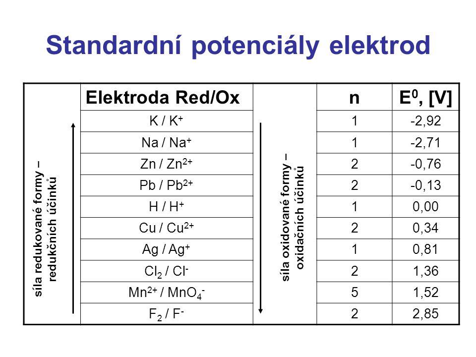 Standardní potenciály elektrod