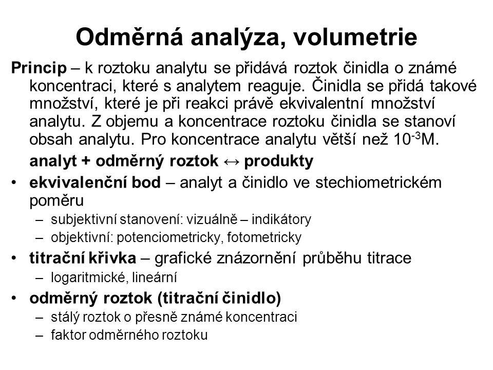 Odměrná analýza, volumetrie